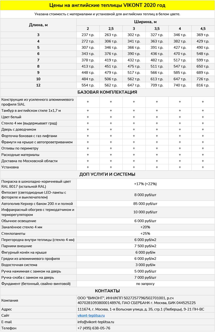 Цены на английские теплицы VIKONT