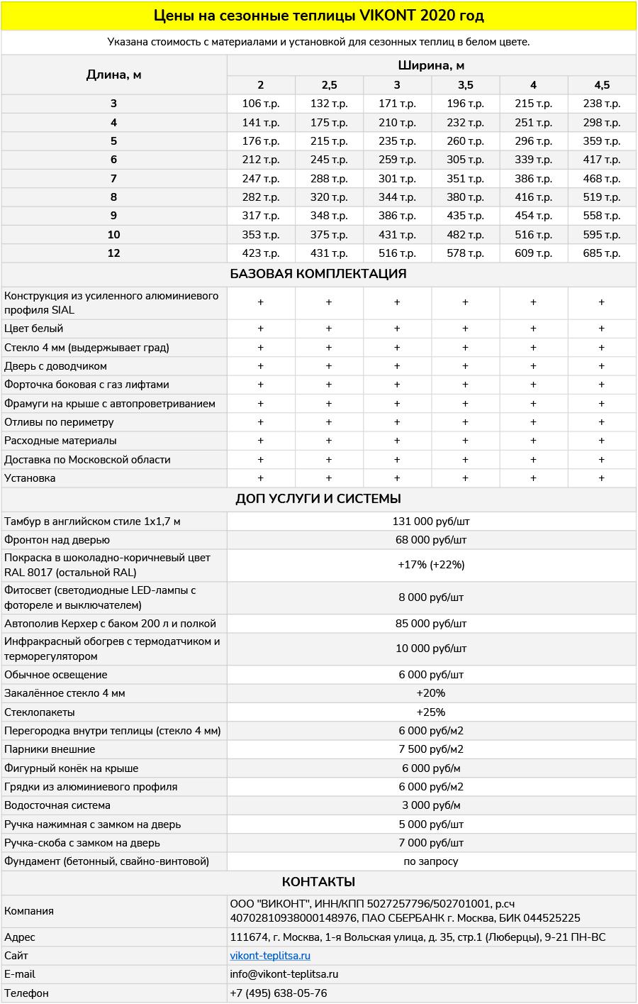 Цены на сезонные теплицы VIKONT